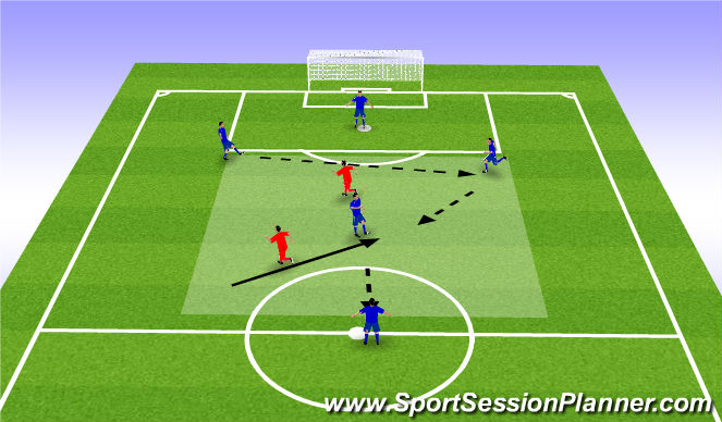 Football/Soccer Session Plan Drill (Colour): mid 3 rotation