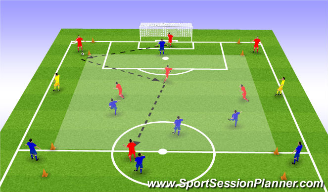 Football/Soccer Session Plan Drill (Colour): static wide players