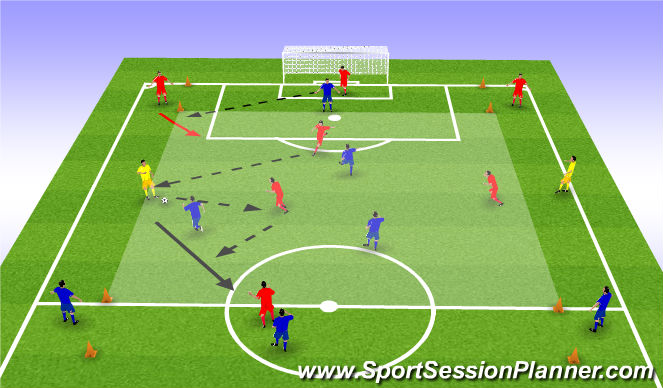 Football/Soccer Session Plan Drill (Colour): Overload time