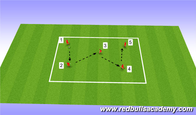 Football/Soccer Session Plan Drill (Colour): Main Theme: Sequence Passing (Unopposed)