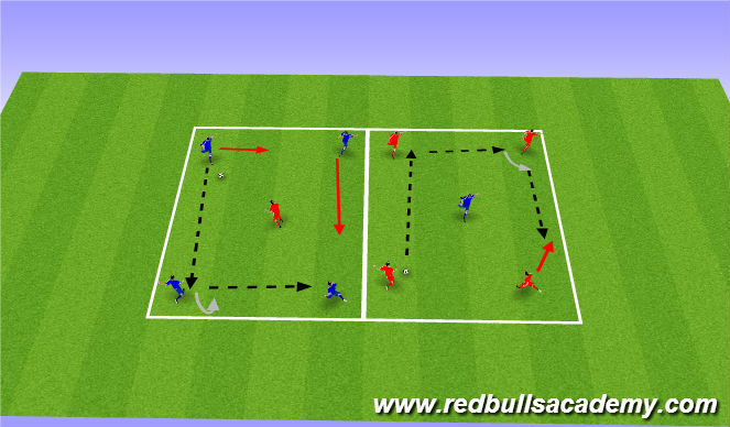 Football/Soccer Session Plan Drill (Colour): Main Theme 2: 4v1 (Semi Opposed)