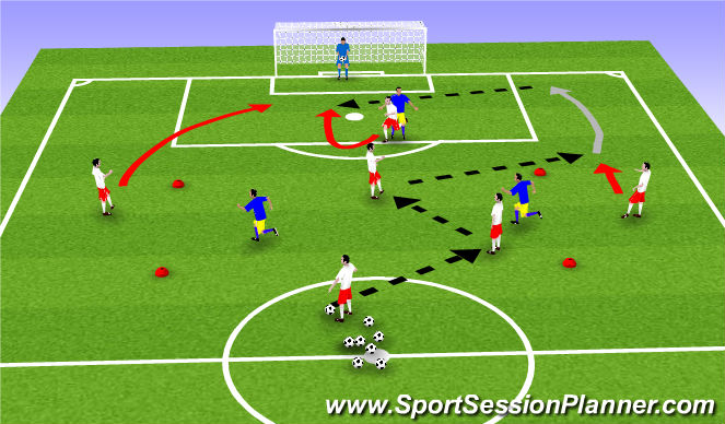 Football/Soccer Session Plan Drill (Colour): 6v3 - Final Third Game