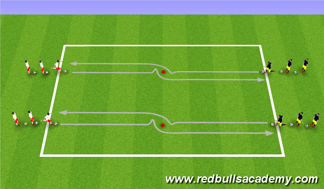 Football/Soccer Session Plan Drill (Colour): Technical Semi/Non-Opposed 1