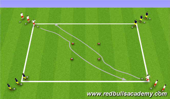 Football/Soccer Session Plan Drill (Colour): Technical Semi-Opposed 2