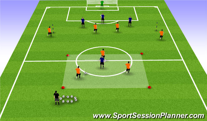 Football/Soccer Session Plan Drill (Colour): Crosses/runs in the box