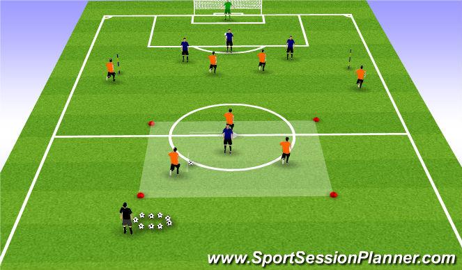 Football/Soccer Session Plan Drill (Colour): Crosses/runs in the box