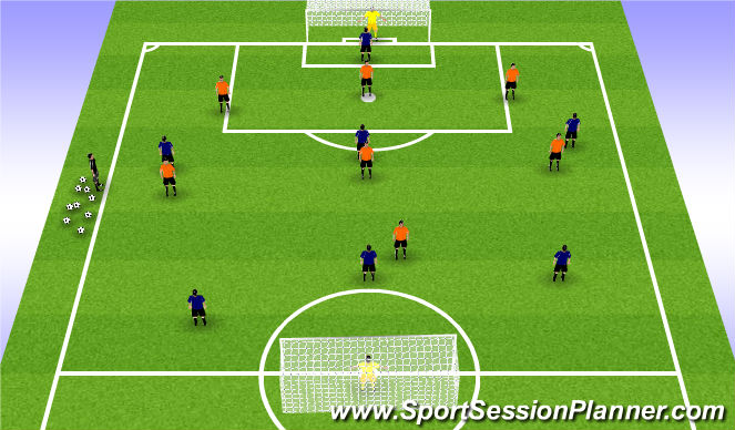 Football/Soccer Session Plan Drill (Colour): Postional Keep away