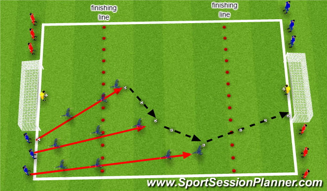 Football/Soccer Session Plan Drill (Colour): Nuno Rosa Passing/Supporting Technique Practice