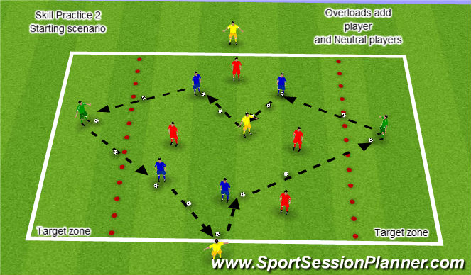 Football/Soccer Session Plan Drill (Colour): Nuno Rosa Passing/Supporting Skill Practice 2