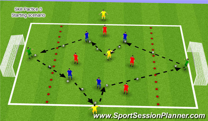 Football/Soccer Session Plan Drill (Colour): Nuno Rosa Passing/Supporting Skill Practice 3
