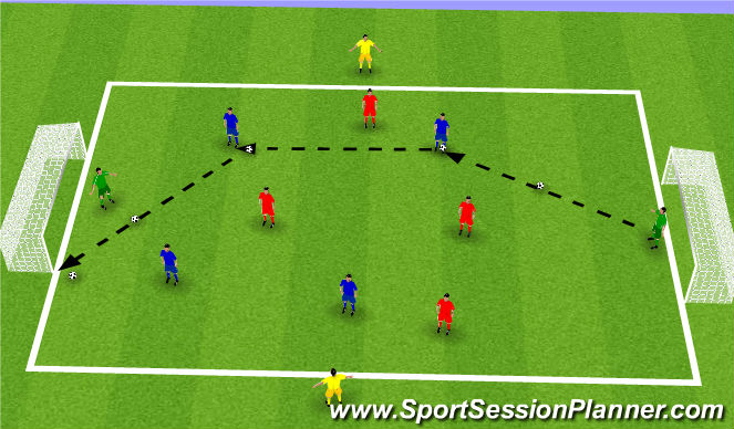 Football/Soccer Session Plan Drill (Colour): Nuno Rosa Passing/Supporting Small Sided Game
