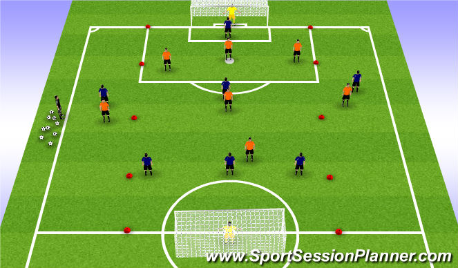 Football/Soccer Session Plan Drill (Colour): SSG Flank Play