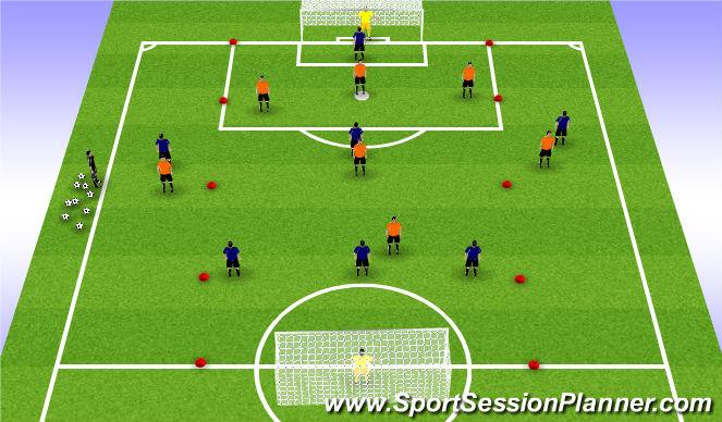 Football/Soccer Session Plan Drill (Colour): SSG Flank Play