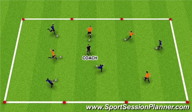 Football/Soccer Session Plan Drill (Colour): Chop The Tree