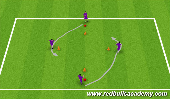 Football/Soccer Session Plan Drill (Colour): Running with the ball warm up