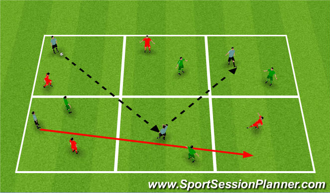 Football/Soccer Session Plan Drill (Colour): Warm Up - Phase 2