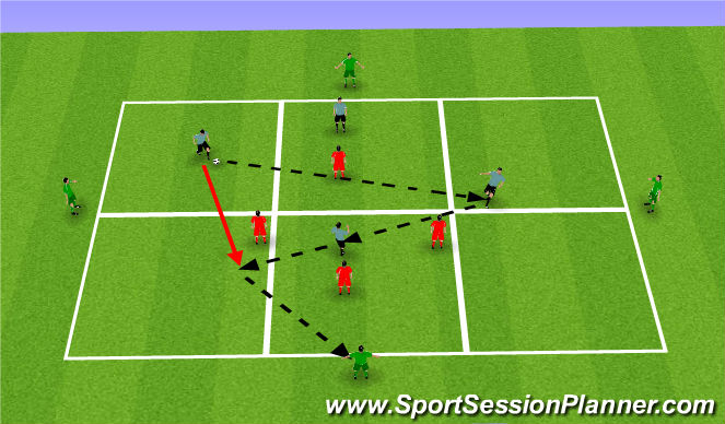 Football/Soccer Session Plan Drill (Colour): Match Related Activity
