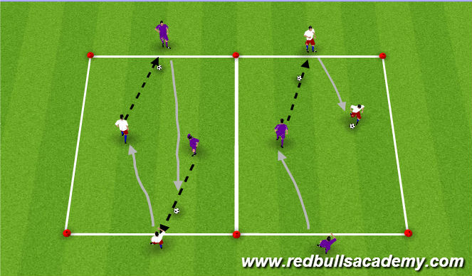 Football/Soccer Session Plan Drill (Colour): Running with the ball  - Technique