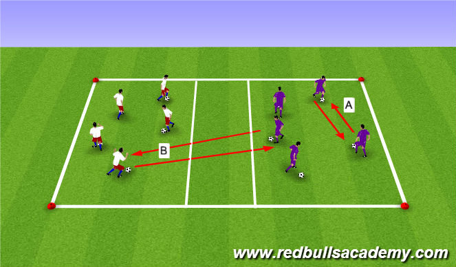 Football/Soccer Session Plan Drill (Colour): When to dribble and w hen to run w ith the ball