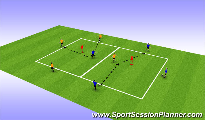 Football/Soccer Session Plan Drill (Colour): Creating space to recieve