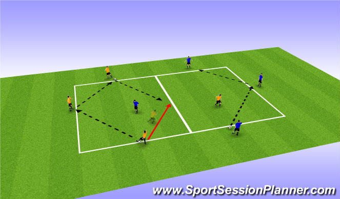 Football/Soccer Session Plan Drill (Colour): Movement off the ball to Support