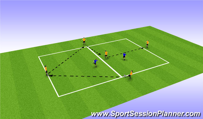 Football/Soccer Session Plan Drill (Colour): Movement in between defenders