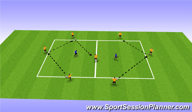 Football/Soccer Session Plan Drill (Colour): Movement in between defenders & vision