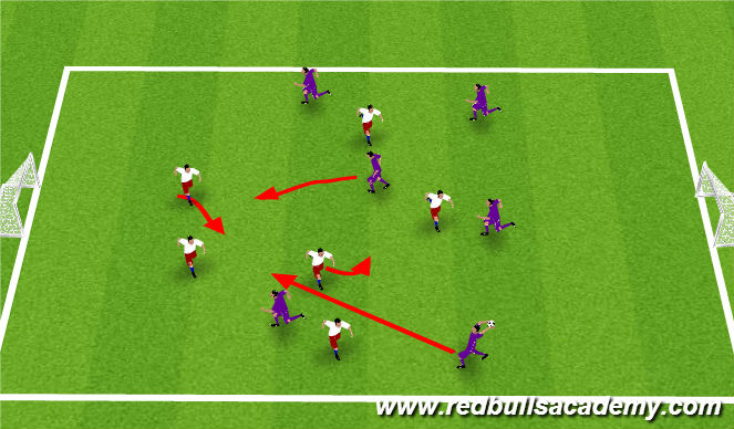 Football/Soccer Session Plan Drill (Colour): European Hand Ball