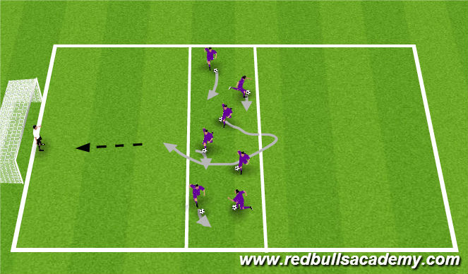 Football/Soccer Session Plan Drill (Colour): Shooting Camp