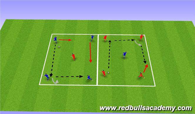 Football/Soccer Session Plan Drill (Colour): Main Theme 1: 4v1 (Semi Opposed)