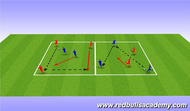 Football/Soccer Session Plan Drill (Colour): Main Theme 2: Progression 3v2