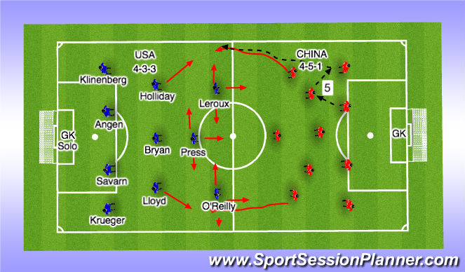Football/Soccer Session Plan Drill (Colour): systems of play
