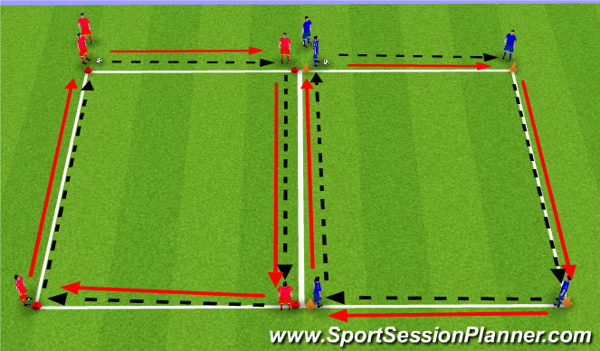 Football/Soccer Session Plan Drill (Colour): Passing Technical Practice