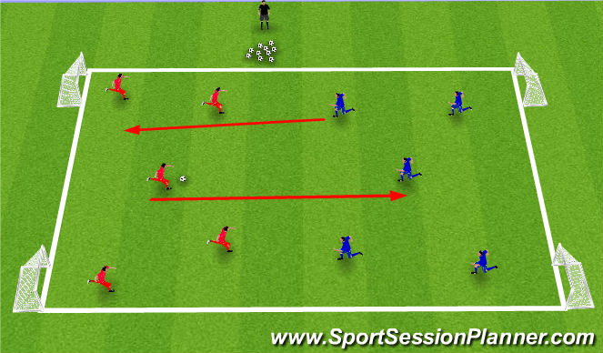 Football/Soccer Session Plan Drill (Colour): 4 Goal Scrimmage