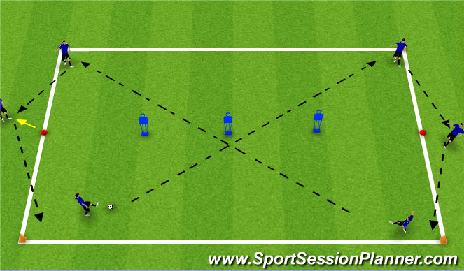 Football/Soccer Session Plan Drill (Colour): Dutch Square with Splitting Passes