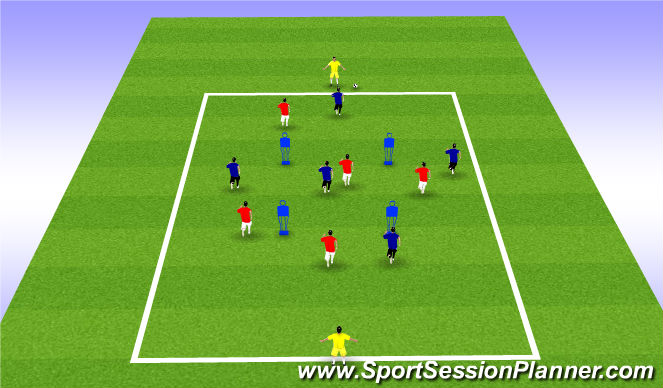Football/Soccer Session Plan Drill (Colour): Playing through the middle zone