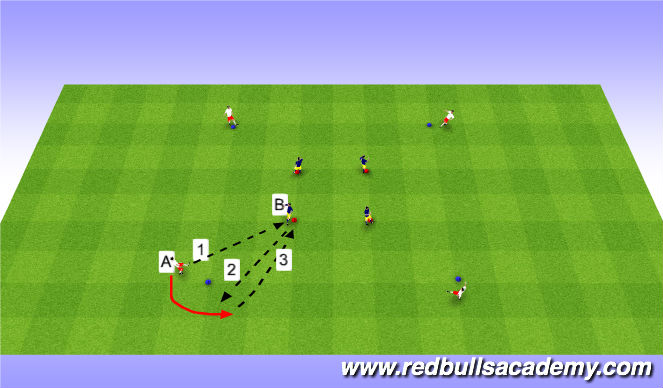 Football/Soccer Session Plan Drill (Colour): Main-Theme