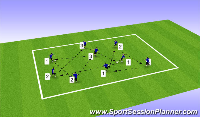Football/Soccer Session Plan Drill (Colour): Sequencial Passing