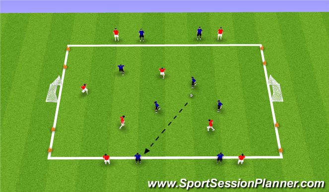 Football/Soccer Session Plan Drill (Colour): Bring in Wide Players
