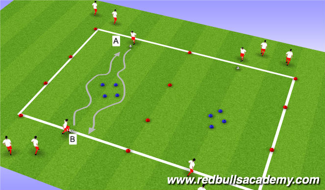 Football/Soccer Session Plan Drill (Colour): Mai-Theme (Unopposed