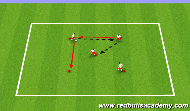 Football/Soccer Session Plan Drill (Colour): Dice Passing Warm Up