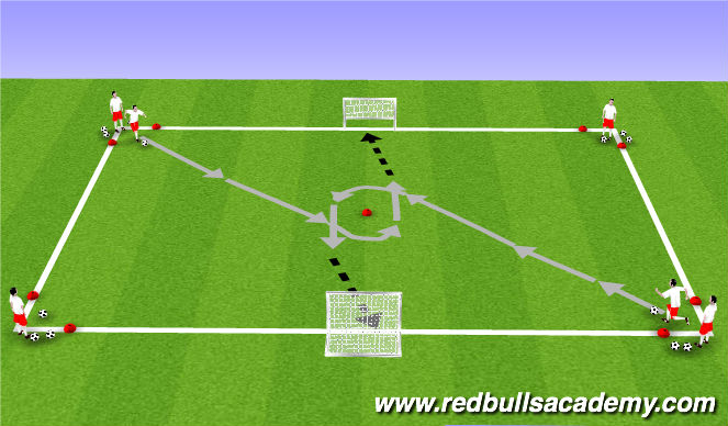 Football/Soccer Session Plan Drill (Colour): Main-Theme(Semiopposed