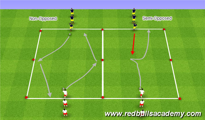Football/Soccer Session Plan Drill (Colour): 1v1 Non/Semi-opposed