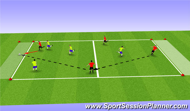 Football/Soccer Session Plan Drill (Colour): 4v4 to End Zones