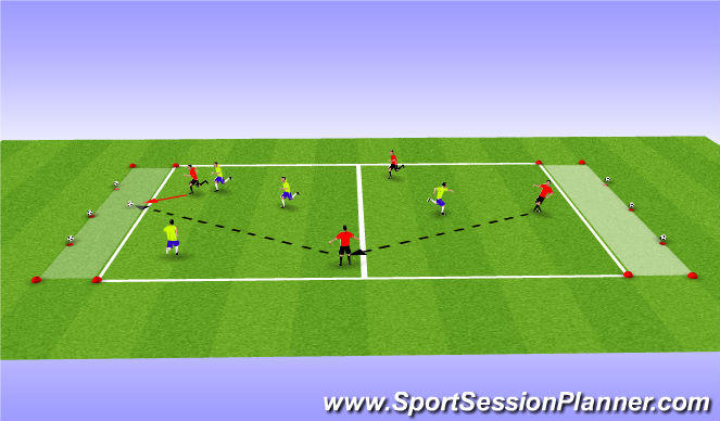 Football/Soccer Session Plan Drill (Colour): 4v4 Hit the ball off cone