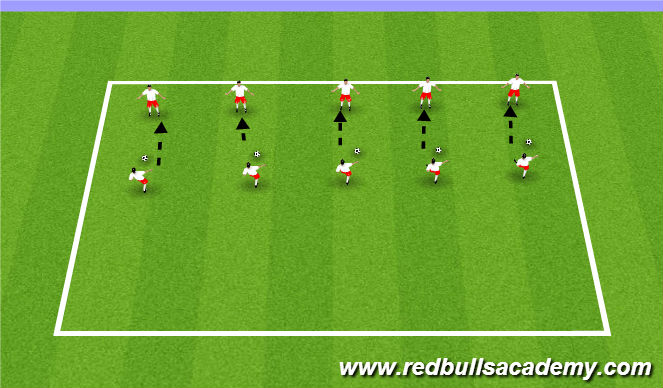 Football/Soccer Session Plan Drill (Colour): Warm Up: Partner Passing