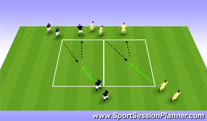 Football/Soccer Session Plan Drill (Colour): Volleys (no pressure)