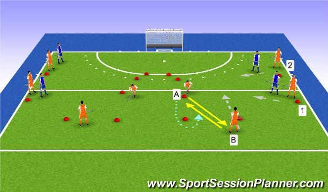 Hockey Session Plan Drill (Colour): attack 4vs2 (3vs2) (2vs2)
