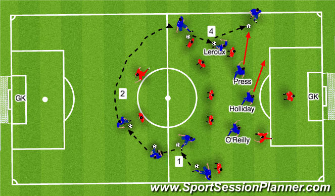 Football/Soccer Session Plan Drill (Colour): US short passes and switch