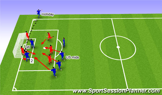 Football/Soccer Session Plan Drill (Colour): US Corner Kick 1